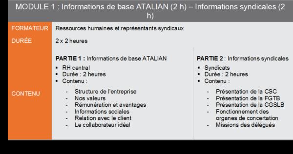ATALIAN HR Module1 FR