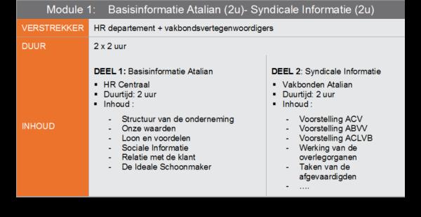 ATALIAN België HR Module1 NL