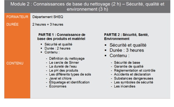 ATALIAN HR Module2 FR