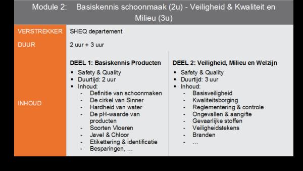 ATALIAN België HR Module2 NL