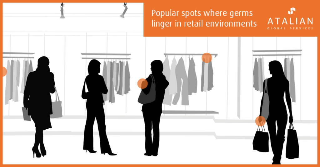 Retail store with germ hotspots